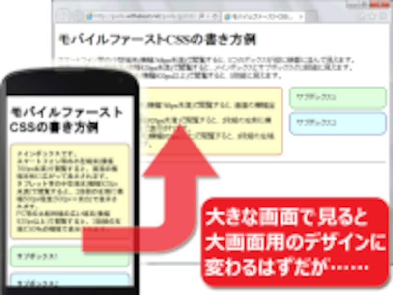 デフォルトでは「モバイル用デザイン」で、広い画面環境なら「PC用デザイン」で表示されるのが、モバイルファーストな「レスポンシブ・ウェブデザイン」。だが、古いブラウザではサイズに関係なくデフォルトの「モバイル用デザイン」で表示される
