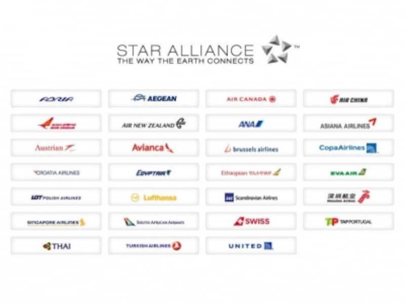 ANAも加盟する、世界最大の航空連合「スターアライアンス」の航空会社一覧
