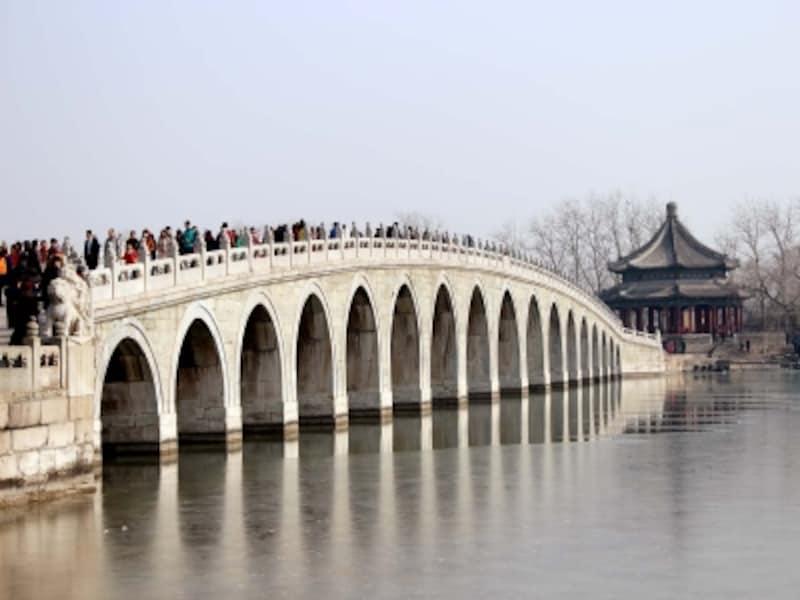 頤和園「十七孔橋」