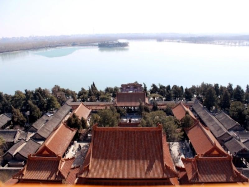 頤和園「昆明湖全景」