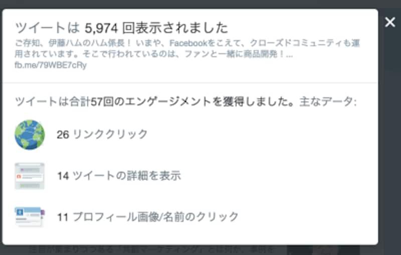 アカウントによってはTwitterから直接簡易的な解析結果を見ることができる