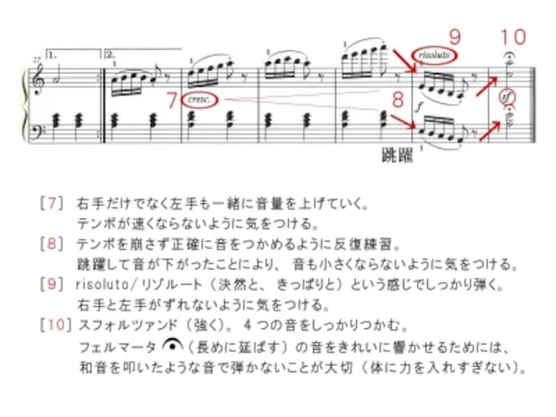 ブルグミュラーのアラベスク楽譜