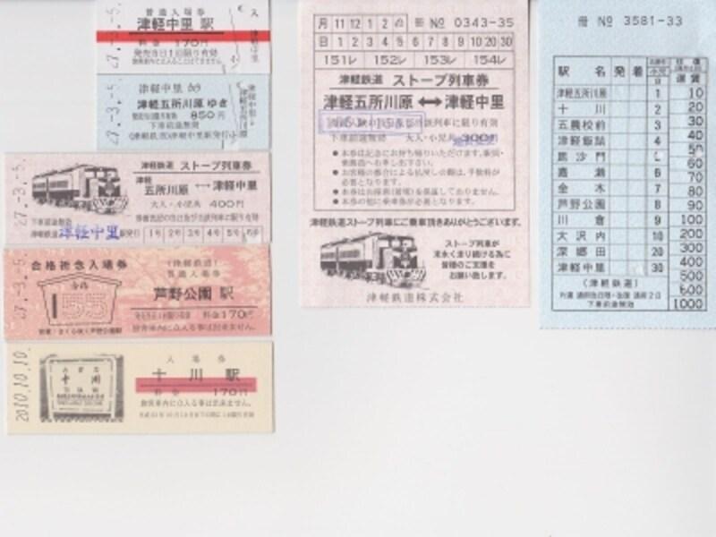 津軽鉄道の切符各種