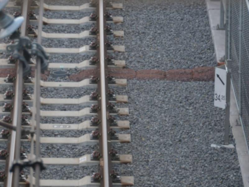 線路脇の勾配標