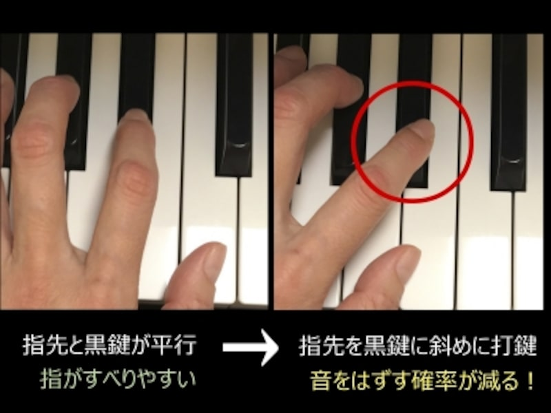 ピアノの練習・ピアノが上達する方法鍵盤に対する指のポジション