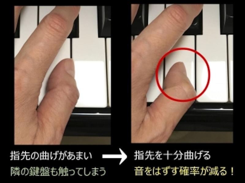 ピアノの練習・ピアノが上達する方法指くぐりの仕方