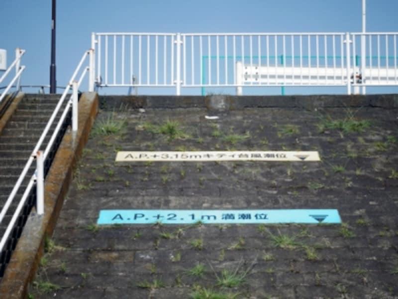 荒川堤防の水位表示