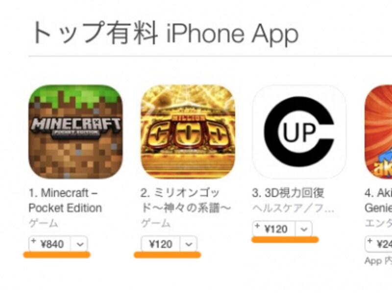 有料アプリのほとんどは120円単位に