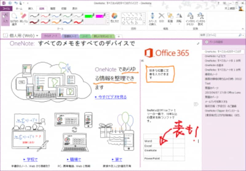 OneNoteの画面。文字、画像、図形、表、手書き文字など、さまざまな情報を自由な位置に書き込んで管理できます