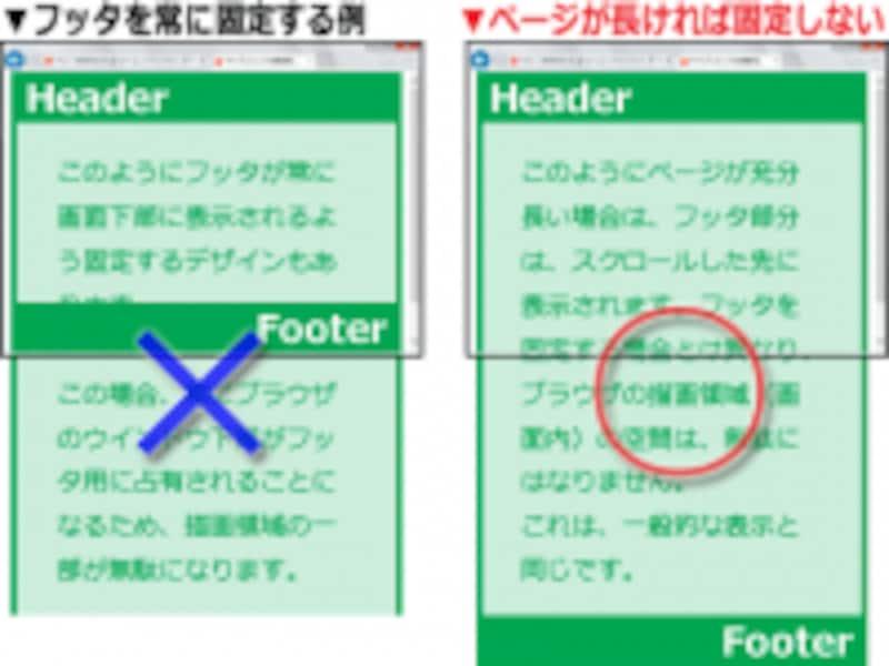 (左側)フッタを常に固定/(右側)ページが充分長ければフッタは固定しない