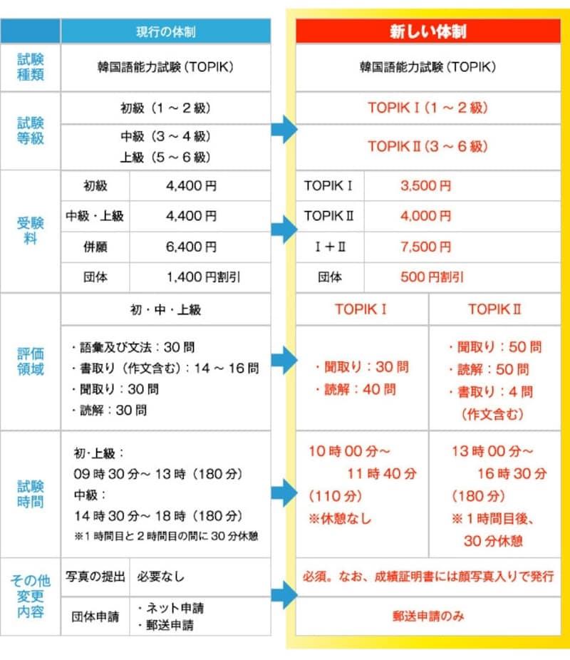 平成30年度日本語教育能力検定試験実施要項