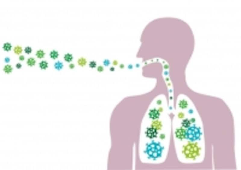口から肺に入り込むウィルス!