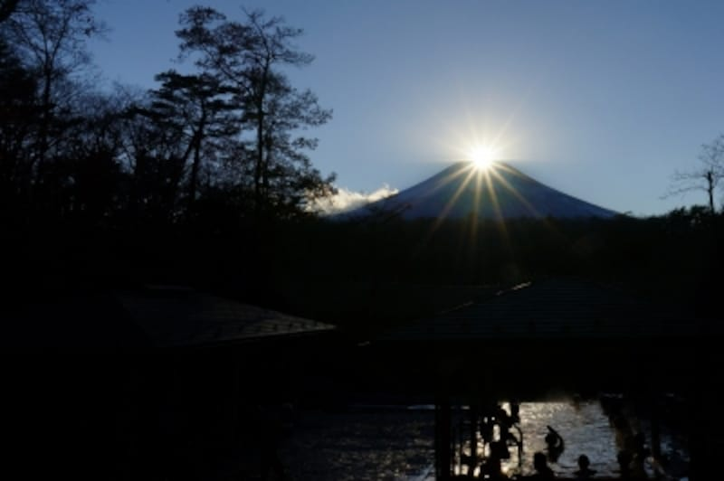 山中湖温泉紅富士の湯