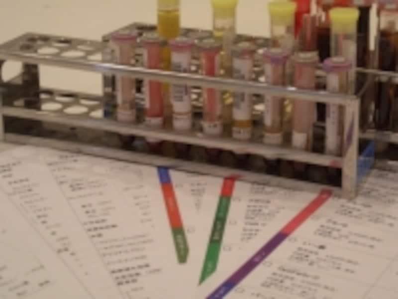 分子整合栄養学検査