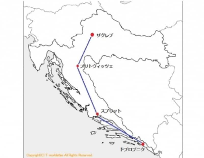 クロアチアルート