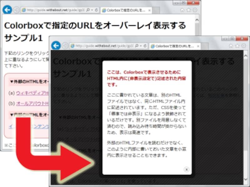 現在のウェブページ全体を暗転させた上でモーダルウインドウを重ねて、その中に補足情報を表示させた例