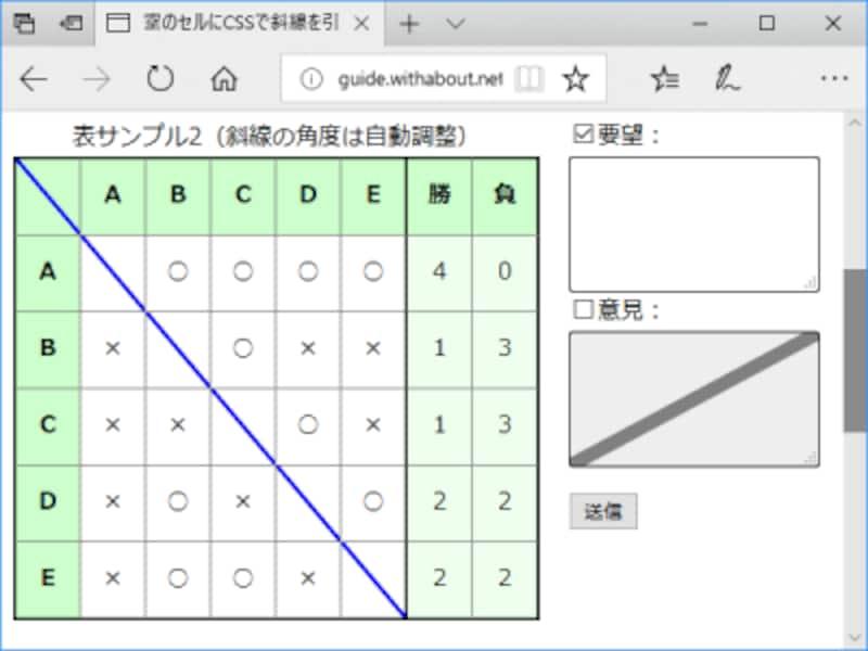 斜線の角度が自動調整されるCSSを使った表示例