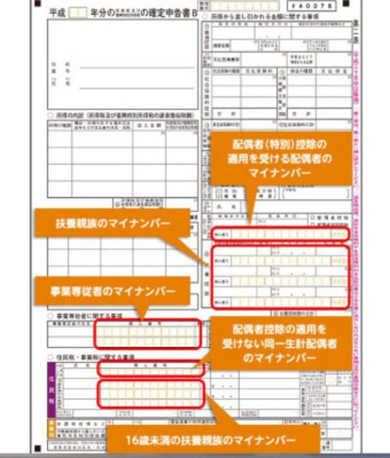 控除対象配偶者や扶養親族のマイナンバーはココに記載 (出典・国税庁資料より)