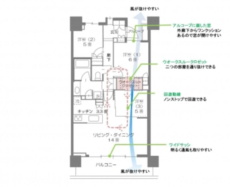 【図1】ウオークスルークロゼットのあるマンションの間取り例