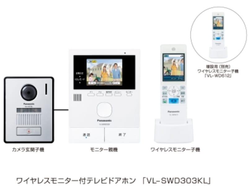 ・モニター親機・ワイヤレスモニター子機・カメラ玄関子機(広角レンズ搭載