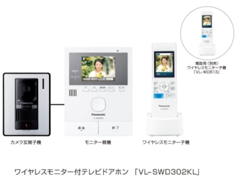 ・モニター親機・ワイヤレスモニター子機・カメラ玄関子機