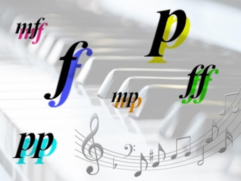 音量を表す記号とピアノ鍵盤の写真