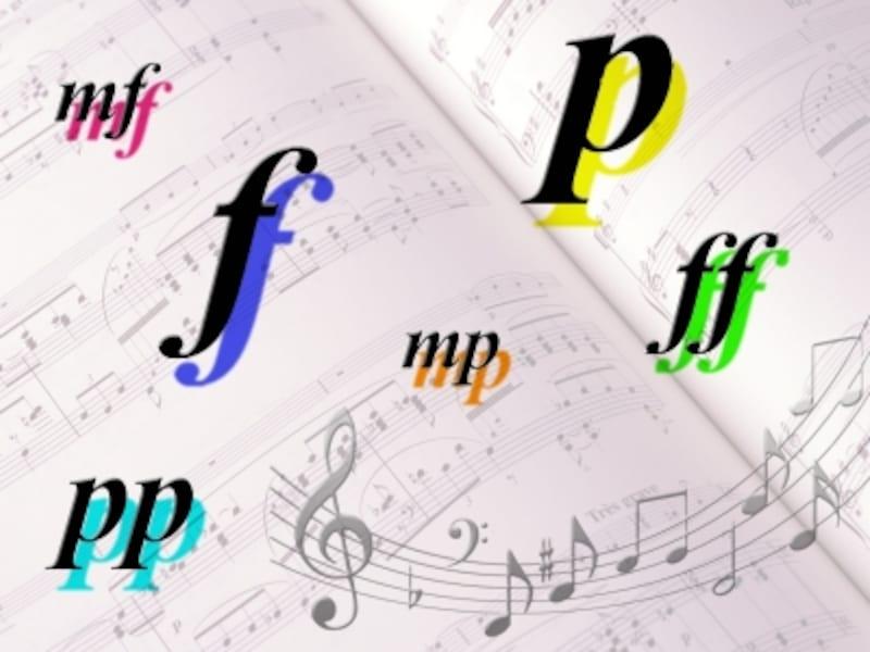 音量を示す記号と楽譜の写真