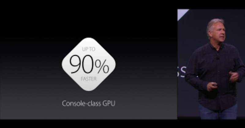 グラフィック機能が90%向上しました。