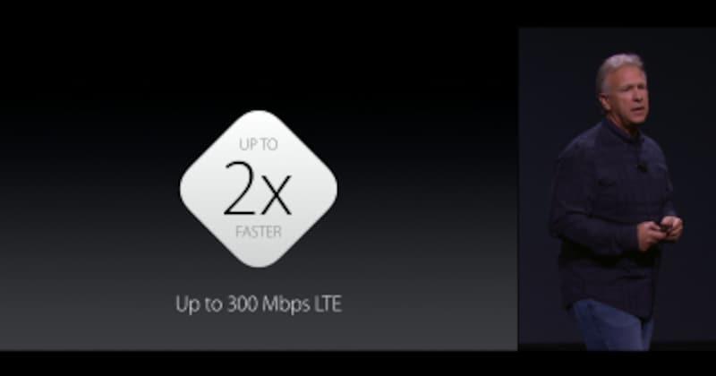 LTEの速度は2倍の最大300Mbpsになります。