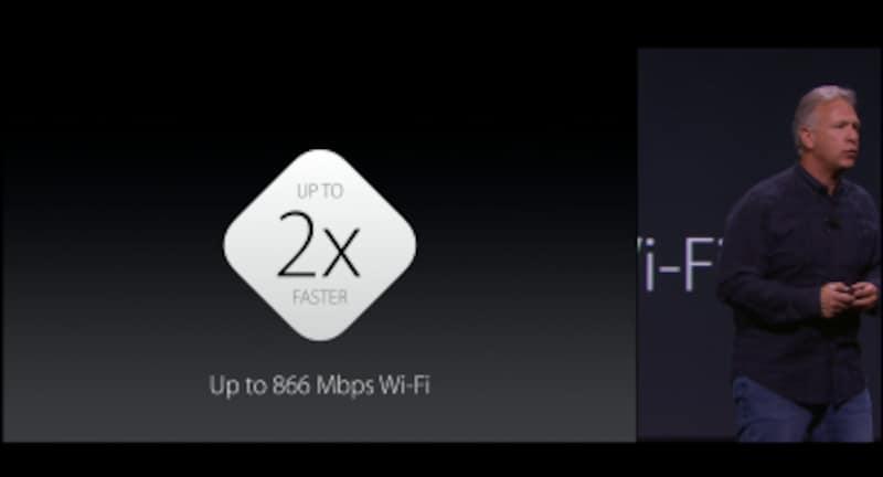 Wi-Fiも2倍の最大866Mbpsになります。