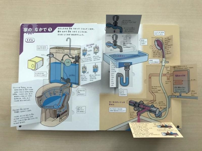 小学生の図鑑ランキング第9位『きかいのしくみ図鑑』(めくって学べる)