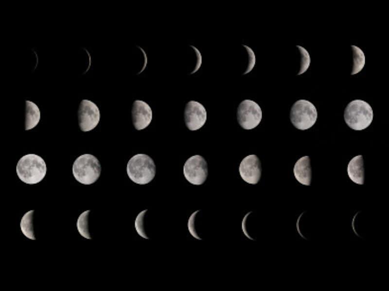日に日に変わっていく月のカタチ。月の名前、全部いえますか?