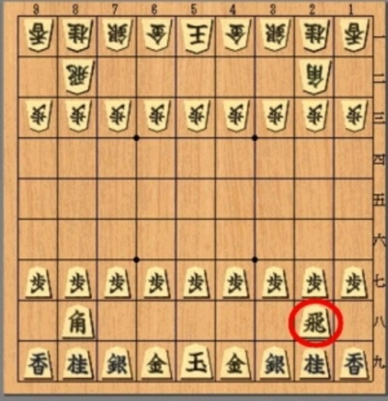 将棋,駒,動かし方,上達