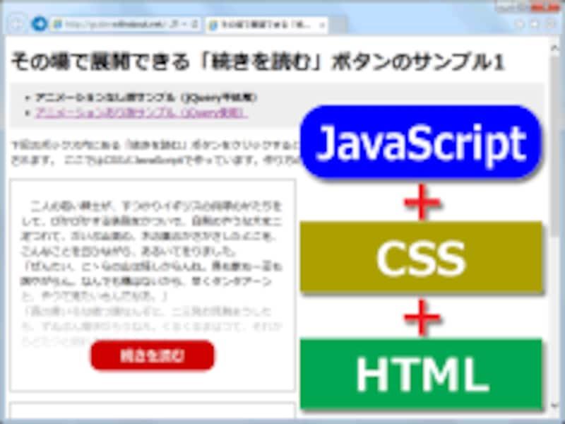 HTML+CSS+JavaScriptで作る「続きを読む」ボタン機能