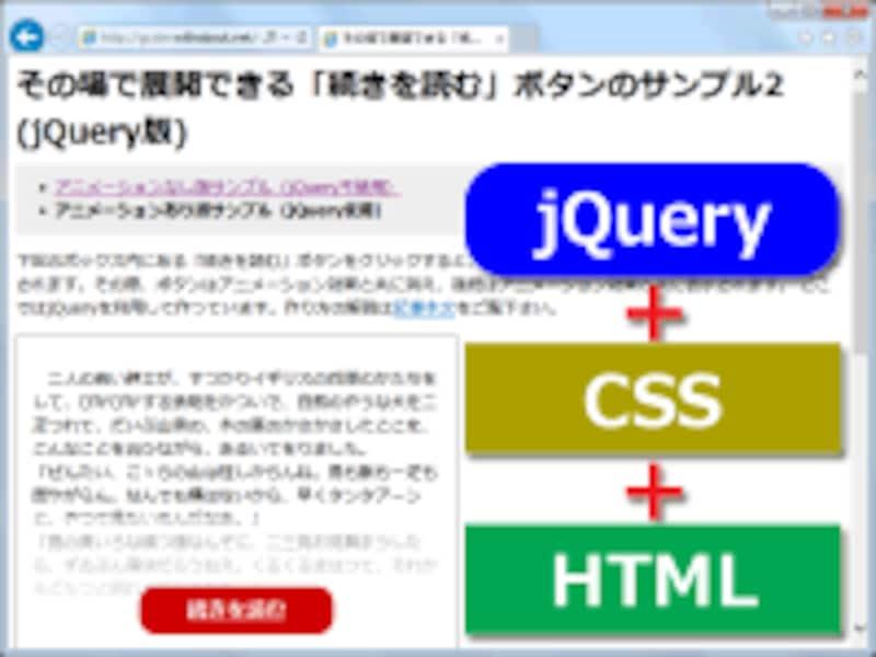 HTML+CSS+jQueryで作るアニメーション機能付き「続きを読む」ボタン