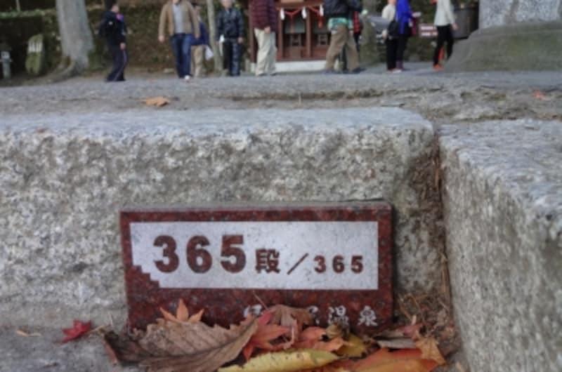 石段の数字