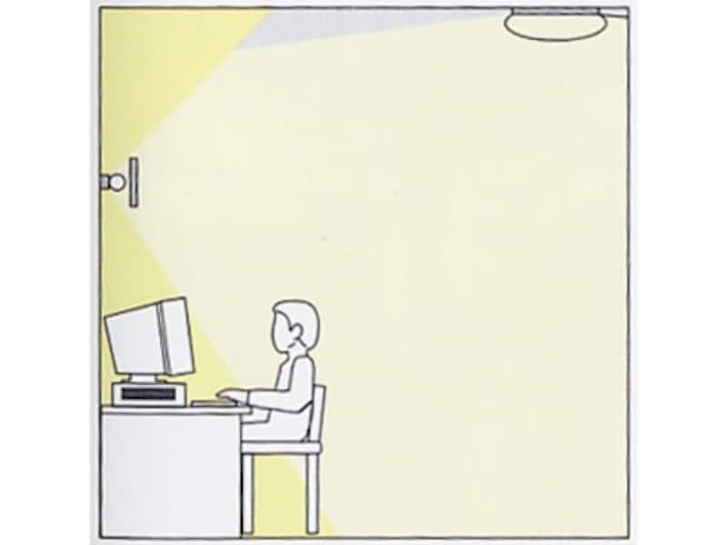 シーリング使用時のイメージ図