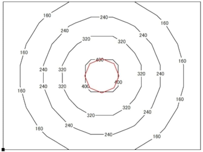 シーリングライト器具の照度分布図例