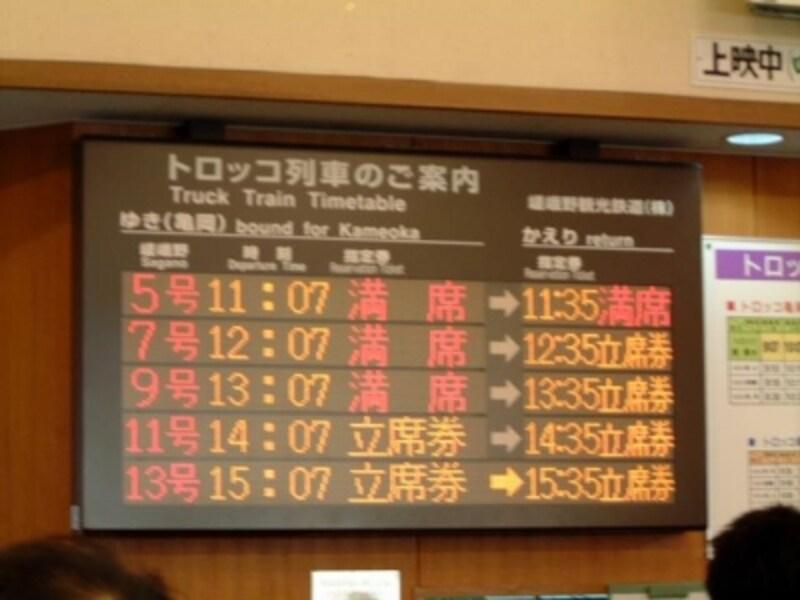 嵯峨野観光鉄道のトロッコ列車のチケット発売状況