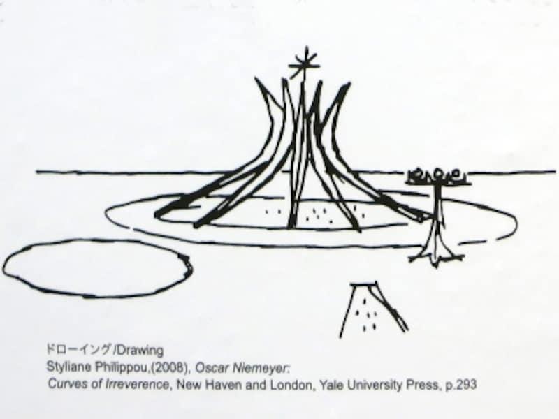 オスカー・ニーマイヤーが描いたブラジリア大聖堂のイメージスケッチ画像