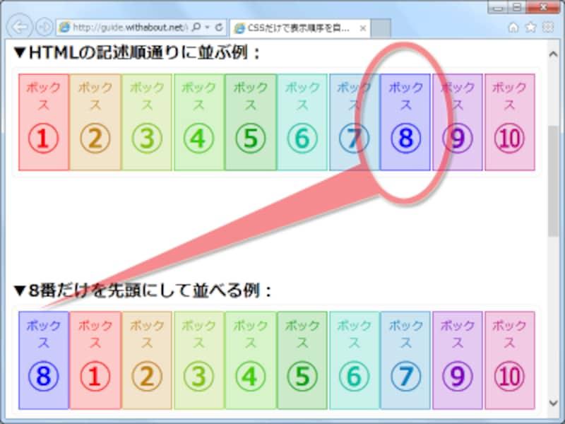 特定の子要素(ボックス)だけを先頭に配置