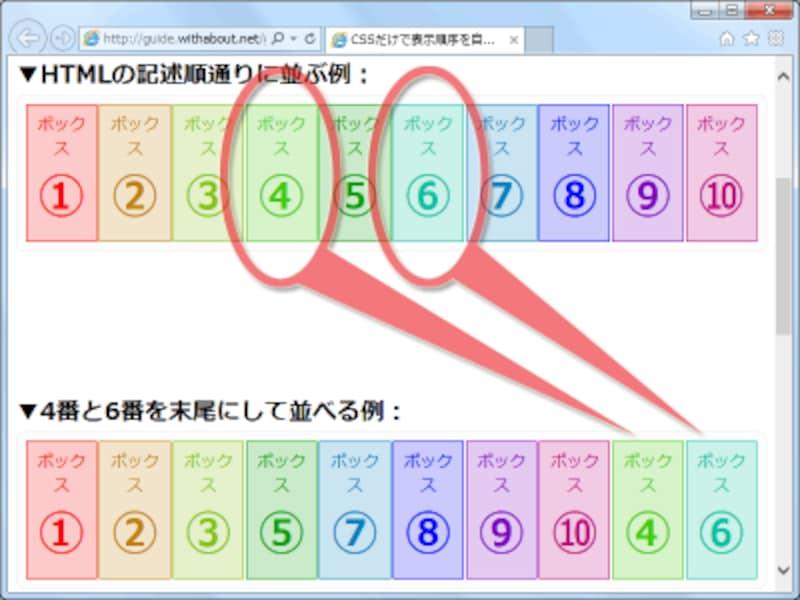 複数の子要素(ボックス)を末尾へ配置