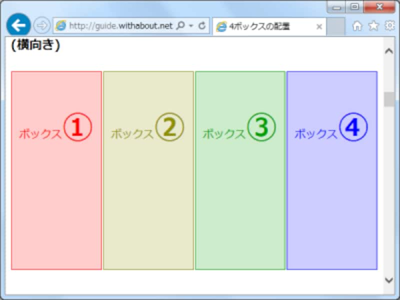 displayプロパティに値flexを指定することで、HTMLソースの記述順で横並び配置になる