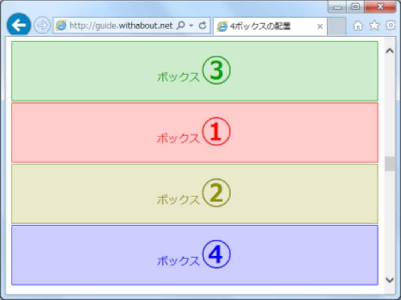 orderプロパティにマイナスの値を指定することで、特定のボックスの表示順を前倒しにできる