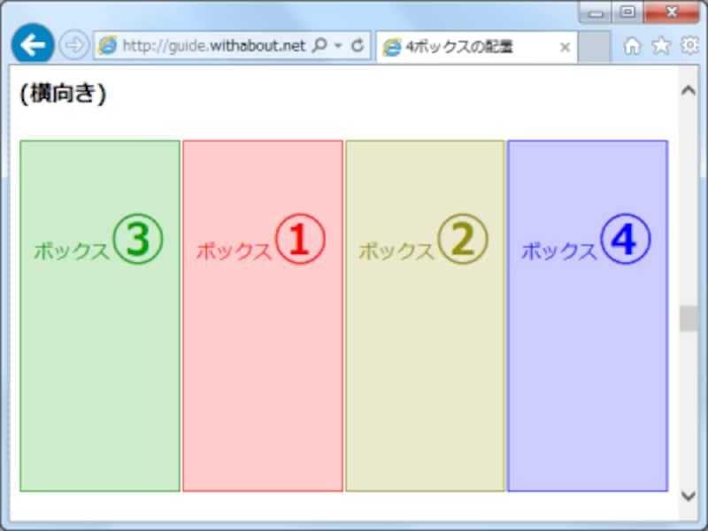 orderプロパティにマイナスの値を指定することで、HTMLの記述順を無視して特定のボックスを左端に寄せられる