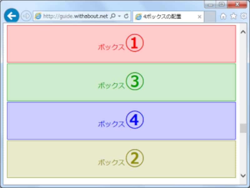 orderプロパティに正の数値を指定することで、特定のボックス(この図では黄色のボックス2)の表示順を後回しにできる