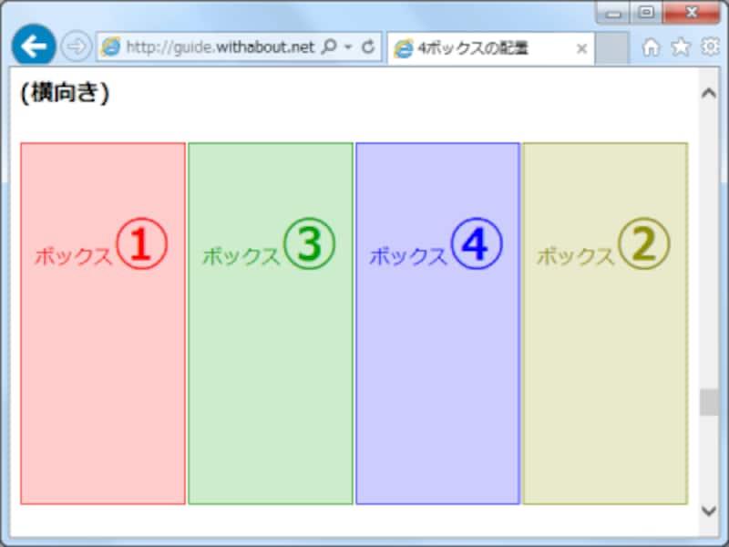 orderプロパティに正の値を指定することで、HTMLの記述順を無視して特定のボックス(この図では黄色のボックス2)を右端に寄せられる