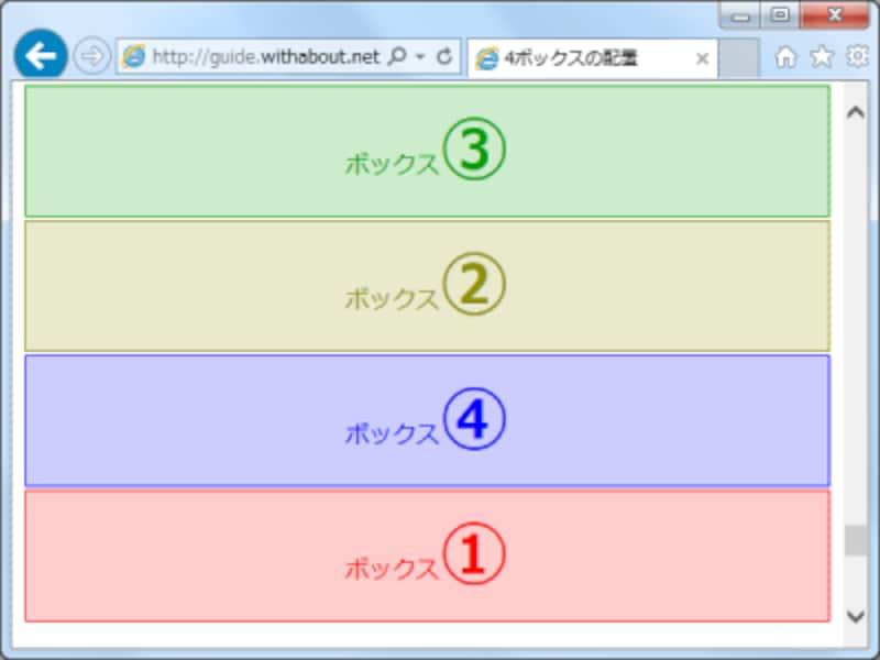 flex-directionプロパティに値columnを指定した上で、すべてのボックスにorderプロパティを指定すれば、望みの配置順で縦並びに表示できる