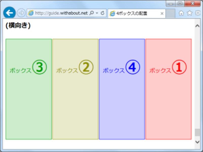 flex-directionプロパティに値rowを指定した上で、すべてのボックスにorderプロパティを指定すれば、望みの配置順で横並びに表示できる