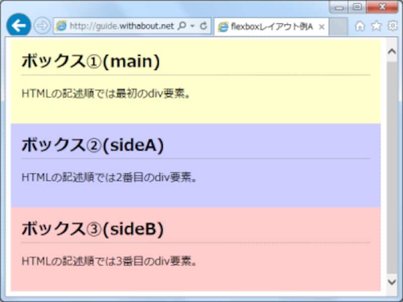 HTMLソースに記述した順序で並ぶ